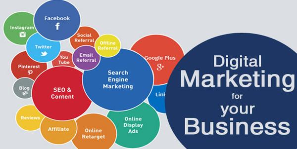 Các hình thức Digital Marketing