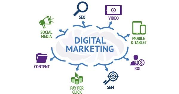 Các loại Platforms chính trong Digital Marketing
