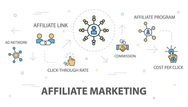 Cách làm Affiliate Marketing hiệu quả cho người mới bắt đầu