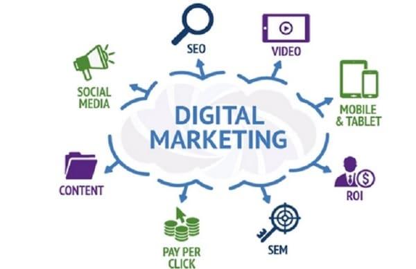 Quy trình và các công cụ nghiên cứu Digital Marketing