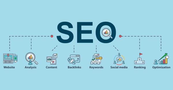 Các công cụ truyền thông tương tác trên Digital Marketing