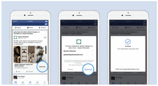 Cách thức hoạt động của Facebook Lead Ads