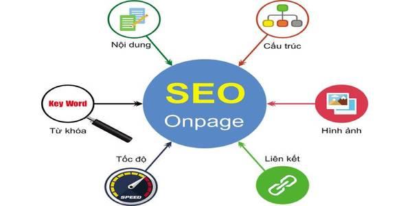SEO Onpage là gì? Hướng dẫn tối ưu SEO Onpage năm 2021