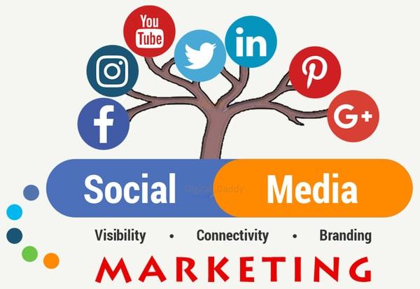 Các lợi ích từ Social Media Marketing