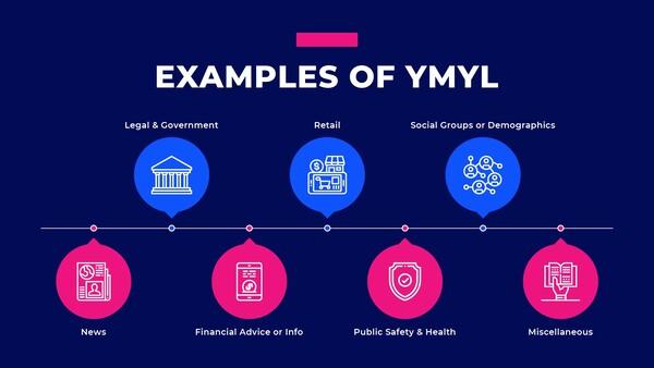 YMYL có nghĩa là gì?
