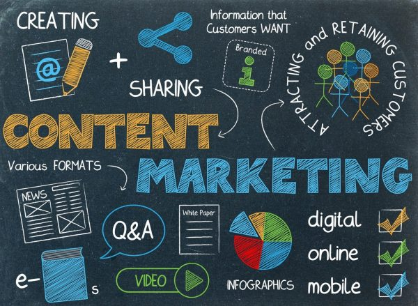 content-marketing-la-cot-loi-cua-khoa-hoc-marketing-online