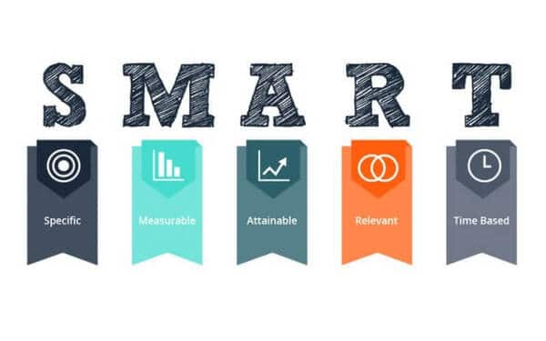 Thiết lập mục tiêu của Digital marketing Plan mẫu